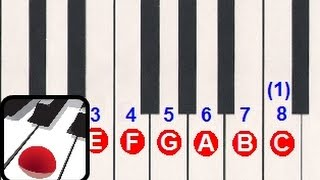 how chords are made | Lesson #3 - The Piano Chord Book