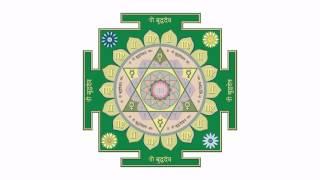 11 - Buddha-Deva-Jantra (Merkur) www.vedskaakademija.rs
