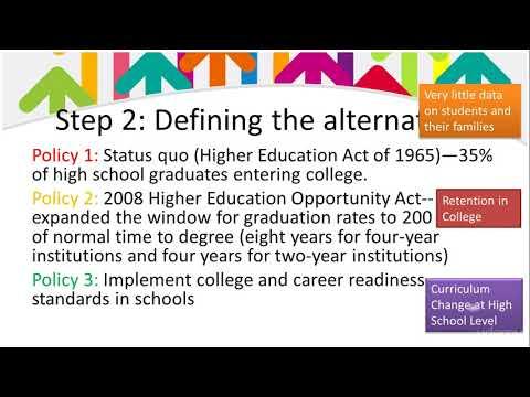Master Strategic Thinking and Problem Solving Skills : Step 2: Define the alternatives