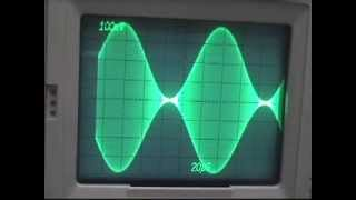 Amplitude and Doublesideband modulation