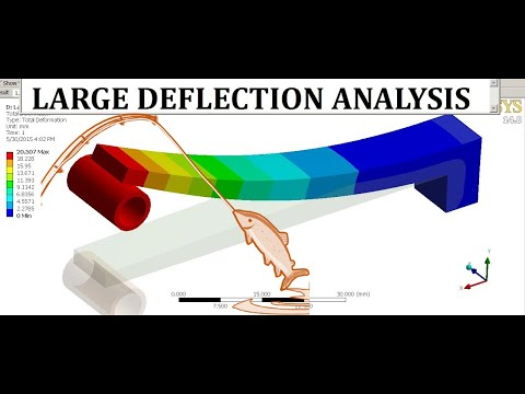 ANSYS Large Deflection | Geometrical Non Linearity Analysis | ANSYS Workbench Tutorial Video | GRS |