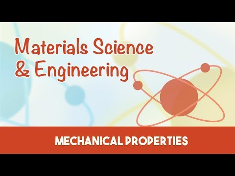 AMIE Exam Lectures- Materials Science & Engineering | Mechan
