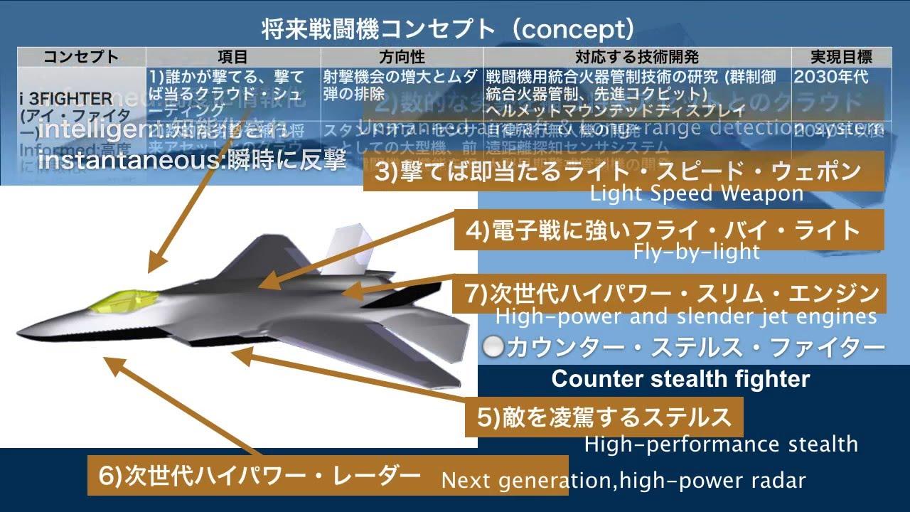 F3日本の将来戦闘機構想 Develop...