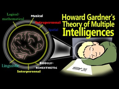photo relating to Howard Gardner Multiple Intelligences Test Printable identify Howard Gardners Principle of A number of Intelligences (Historic Evaluation)