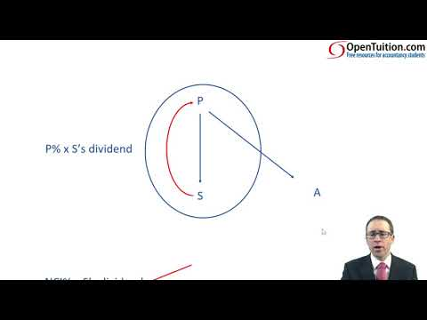 Group SCF - Introduction - Group statement of cash flows  ACCA (SBR) lectures