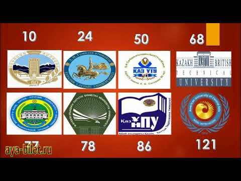 Лучшие топ-100 ВУЗов Евроазии. 7 казахских университетов вошли в список