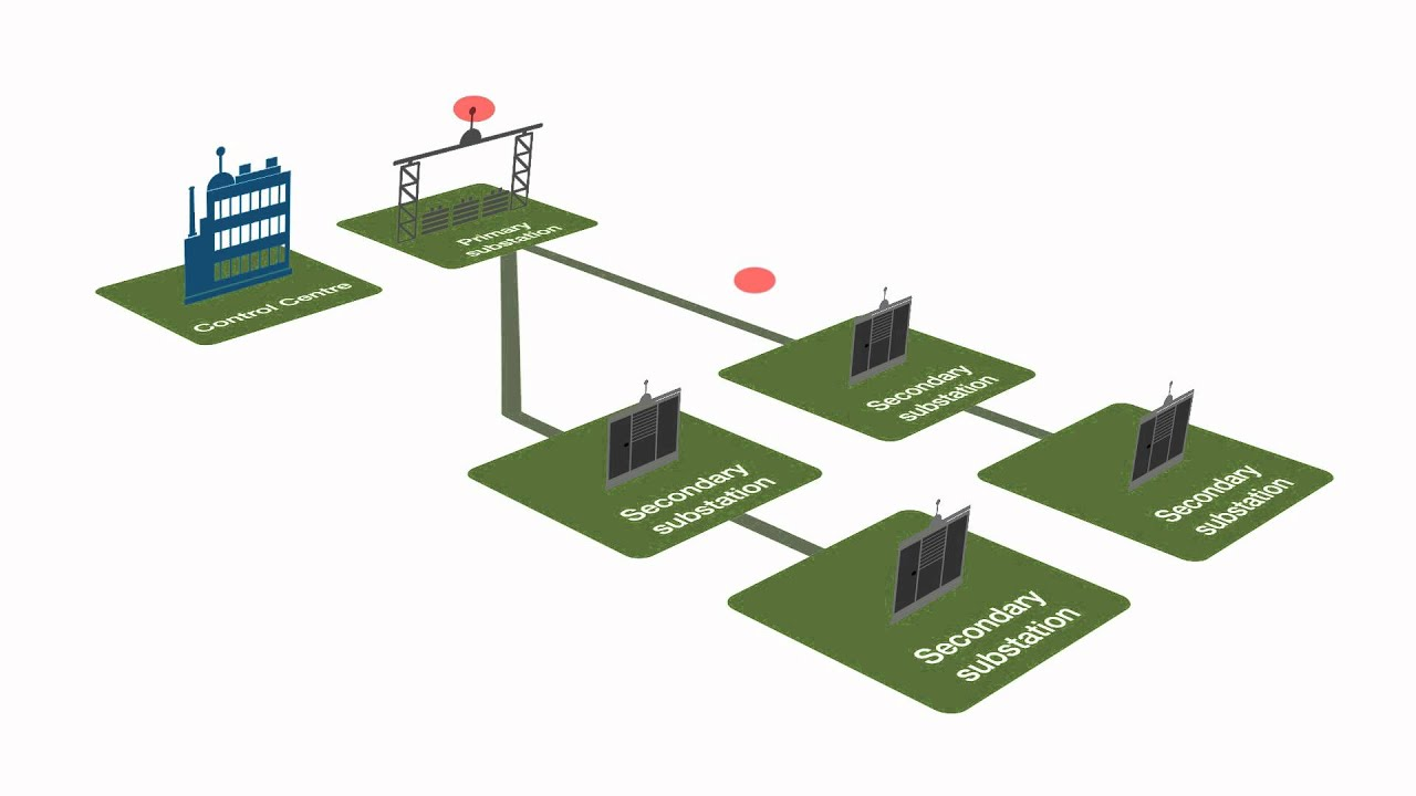 Animated power infrastructure diagram youtube animated power infrastructure diagram pooptronica