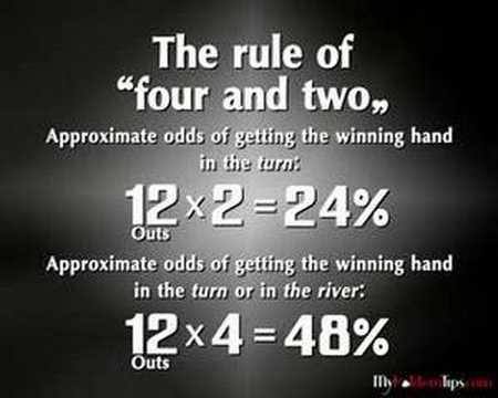 Pot odds in Texas Holdem