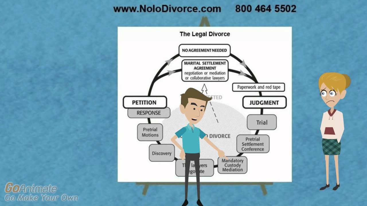 Getting divorced how have amicable divorce process