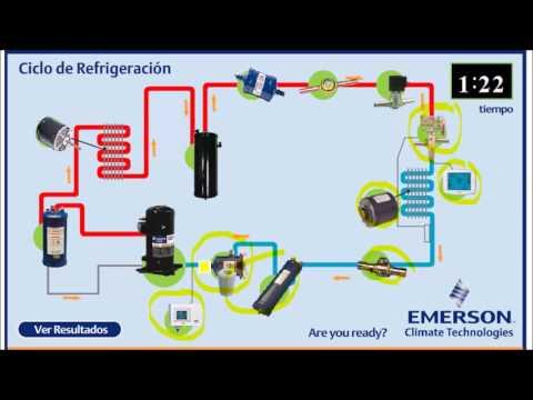 libro refrigeracion y aire acondicionado pdf