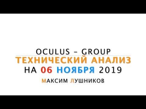 Технический обзор рынка Форекс на 06.11.2019 от Максима Лушникова