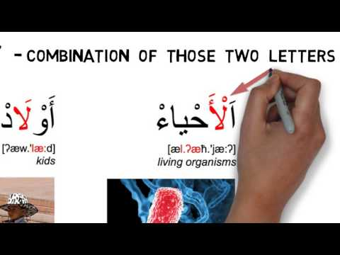 Arabic Pronunciation Video 4 (DRAFT): Spelling Rules