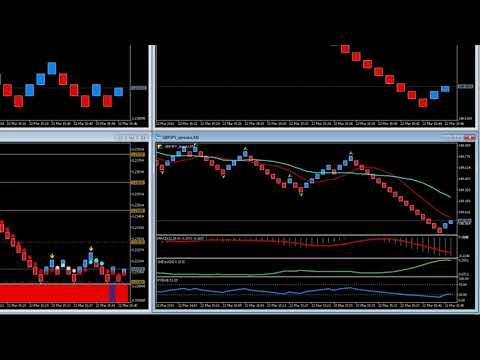 MT5  - Live Renko Charts Indicator For MT5