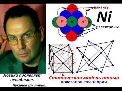 видео: ni, никель, lenr, e-cat, статическая теория строения атома, холодный синтез