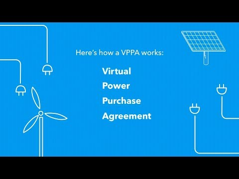How Honda Gets Renewable Energy (Hint: Virtual Power Purchase Agreement)