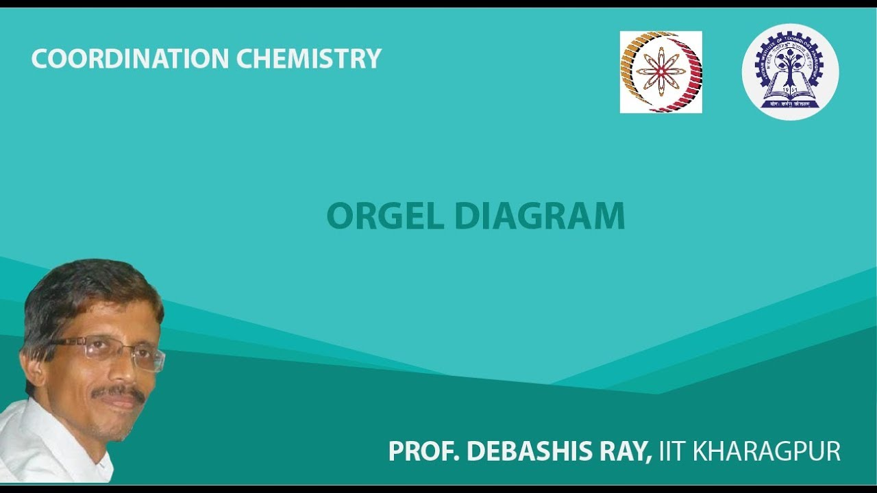 Orgel Diagram
