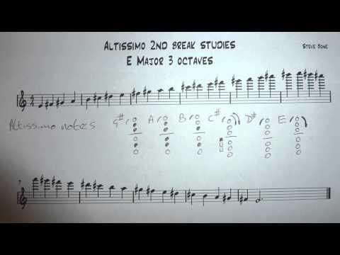 alto sax altissimo finger chart pdf