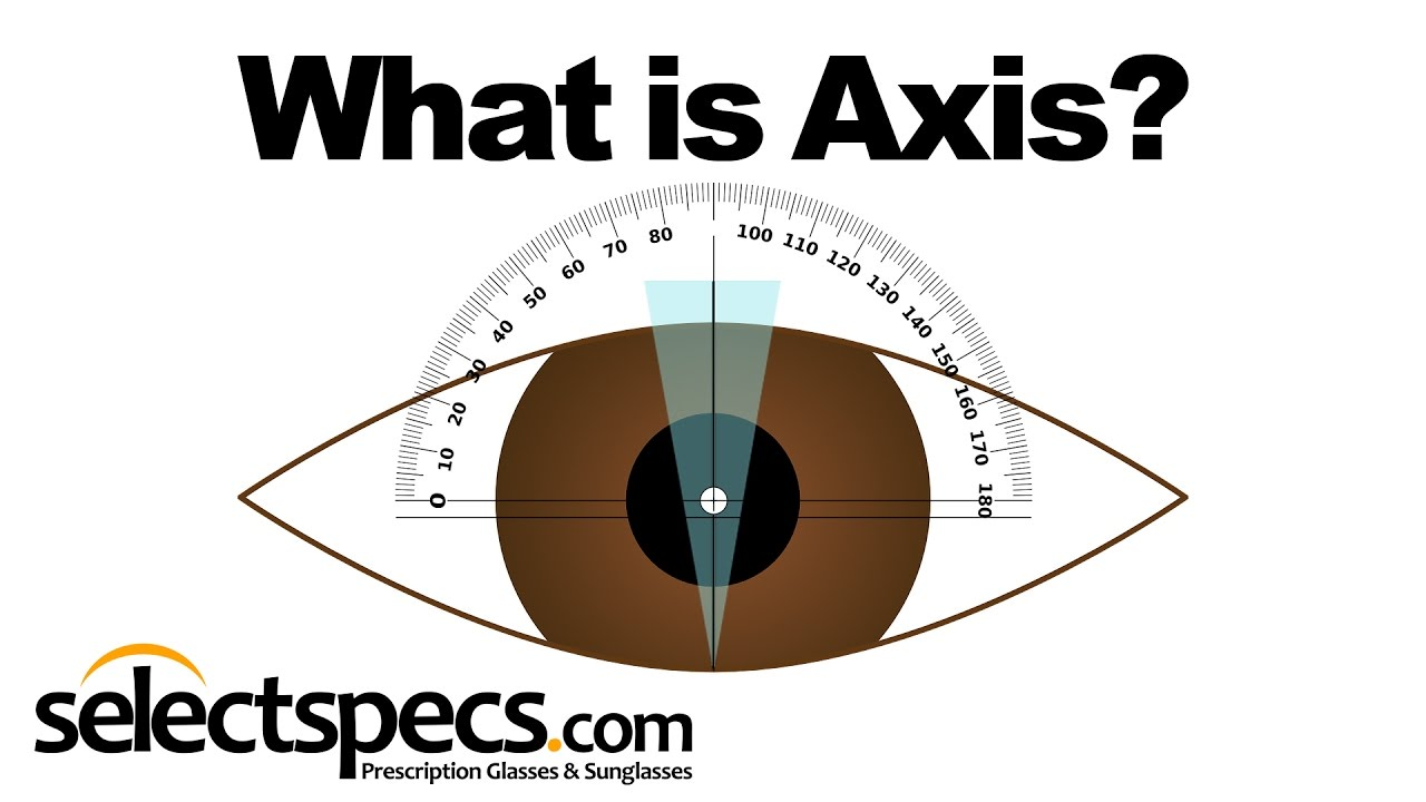 80405d2c66b What is Axis in an Eyewear Prescription  With SelectSpecs.com - YouTube