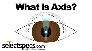What is Axis in an Eyewear Prescription? With SelectSpecs.com