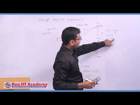 Wave Optics Part 1 - IIT JEE Main and Advanced Physics Video Lecture [RAO IIT ACADEMY]