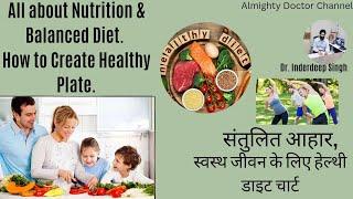 Diet Chart,Healthy food tips कया कितना अौर कब खाय