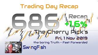 Forex Trading Day 686 Recap [+1.6%]