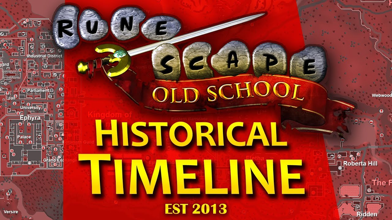 history of advertising timeline