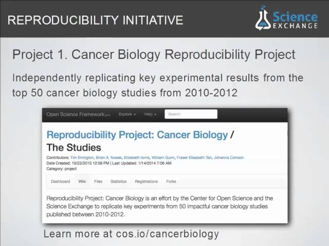 Reproducibility in Science