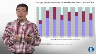 видео Государственные и муниципальные финансы