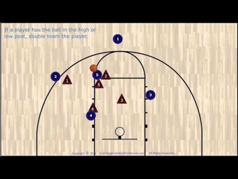 Basketball 2-1-2 Zone Defense