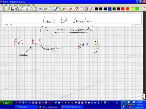 Estructura De Lewis Ccl4 Bmdmi Org