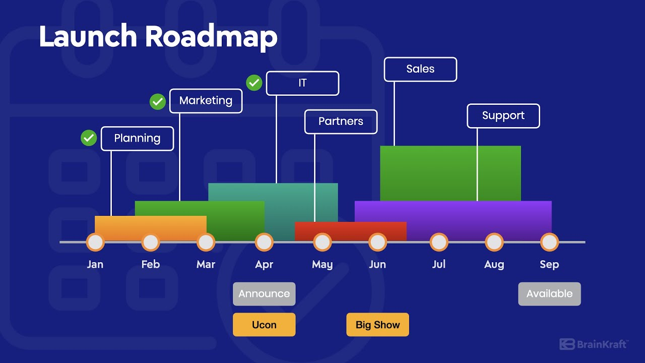 Webinar | How to Build a Product Launch Roadmap