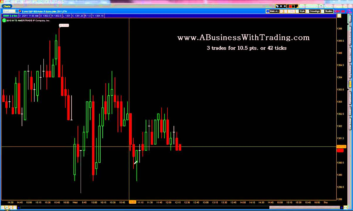 emini live trading room best home interior