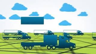 LeanTMS® - True SaaS Transportation Management System