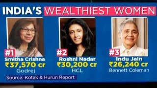 Smitha V Crishna, of Godrej Tops the 100 Wealthiest Women in India List: Kotak Wealth Hurun Report