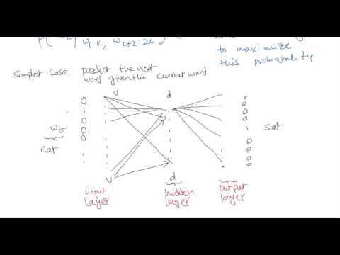 Text Similarity Based on Word Embeddings, Syntax Trees