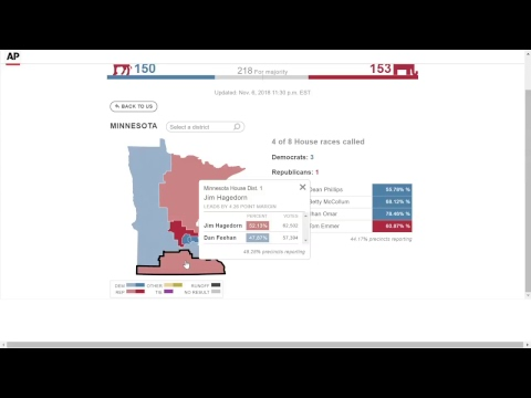 WATCH LIVE:  Minnesota election analysis and results for mid-term elections 2018