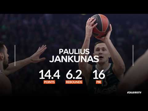 Paulius Jankūnas - EuroLeague's MVP of December