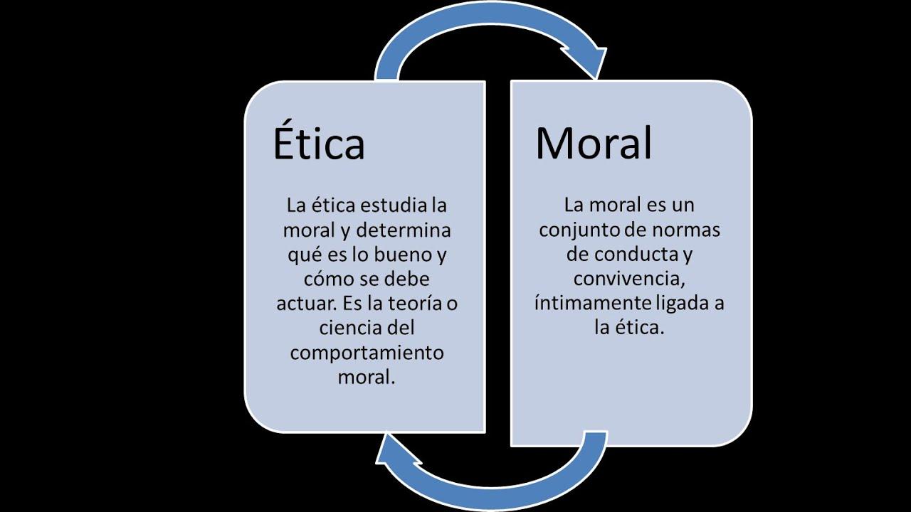 moral y etica yahoo dating