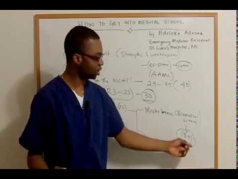 How to study for the MCAT: Best Advice for Medical school