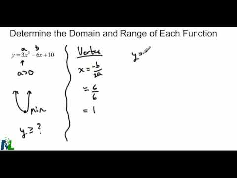 Domain and Range for Quadratic Functions in Standard Form wi