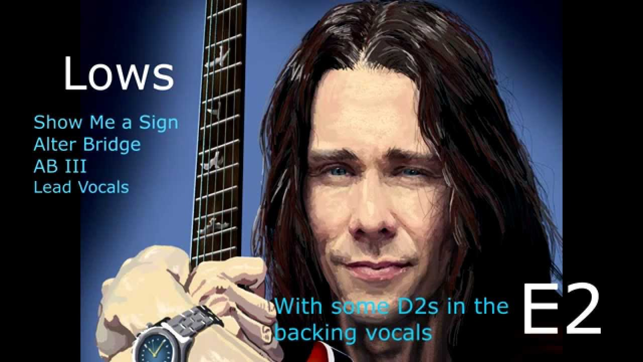 Myles Kennedy Biography, Age,Wife, Tours 20, Songs and Interview