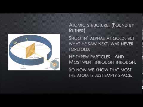 Atomic Structure Rap