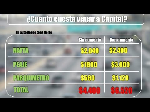 ¿Cuánto cuesta viajar a Capital Federal desde el Gran Buenos Aires?