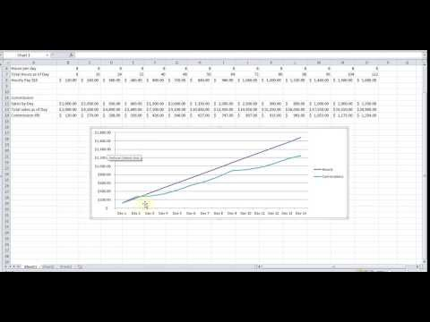 Payroll Modeling in Excel (Hourly vs Commission) - Excel Tutorial