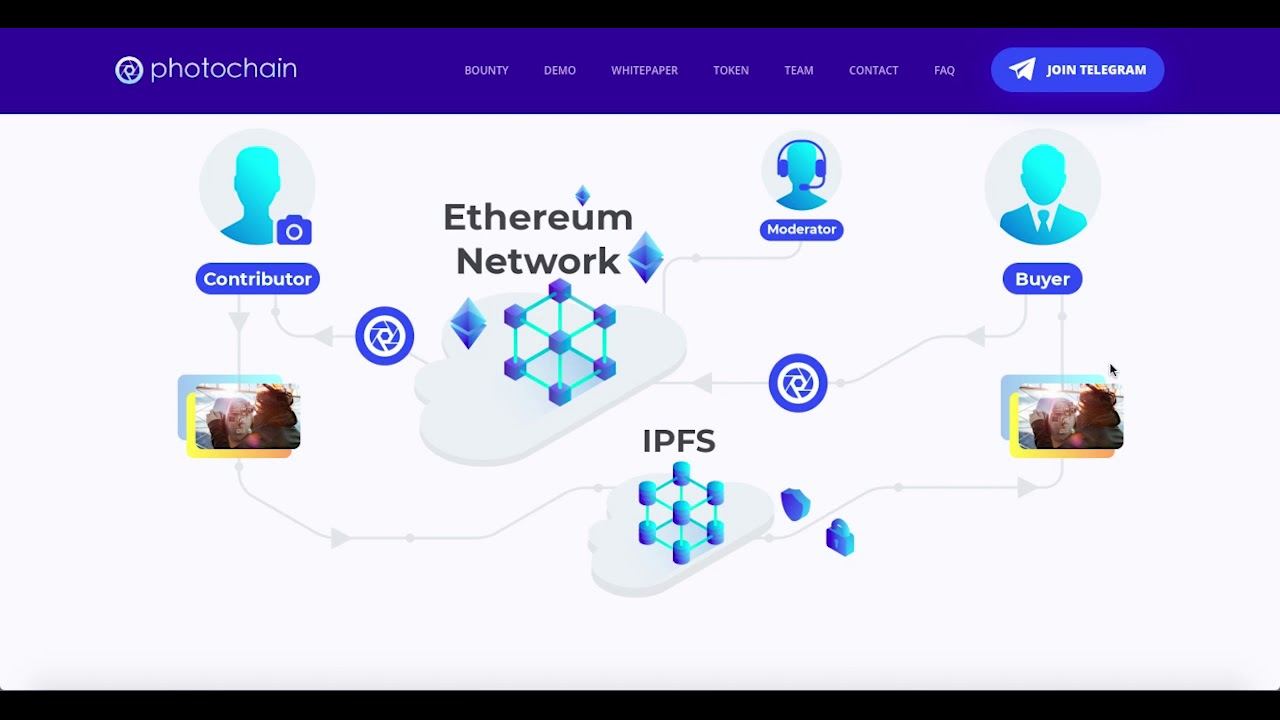 Image result for photochain ico