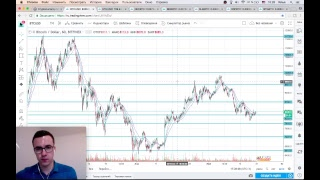 Технический анализ криптовалют 20 мая