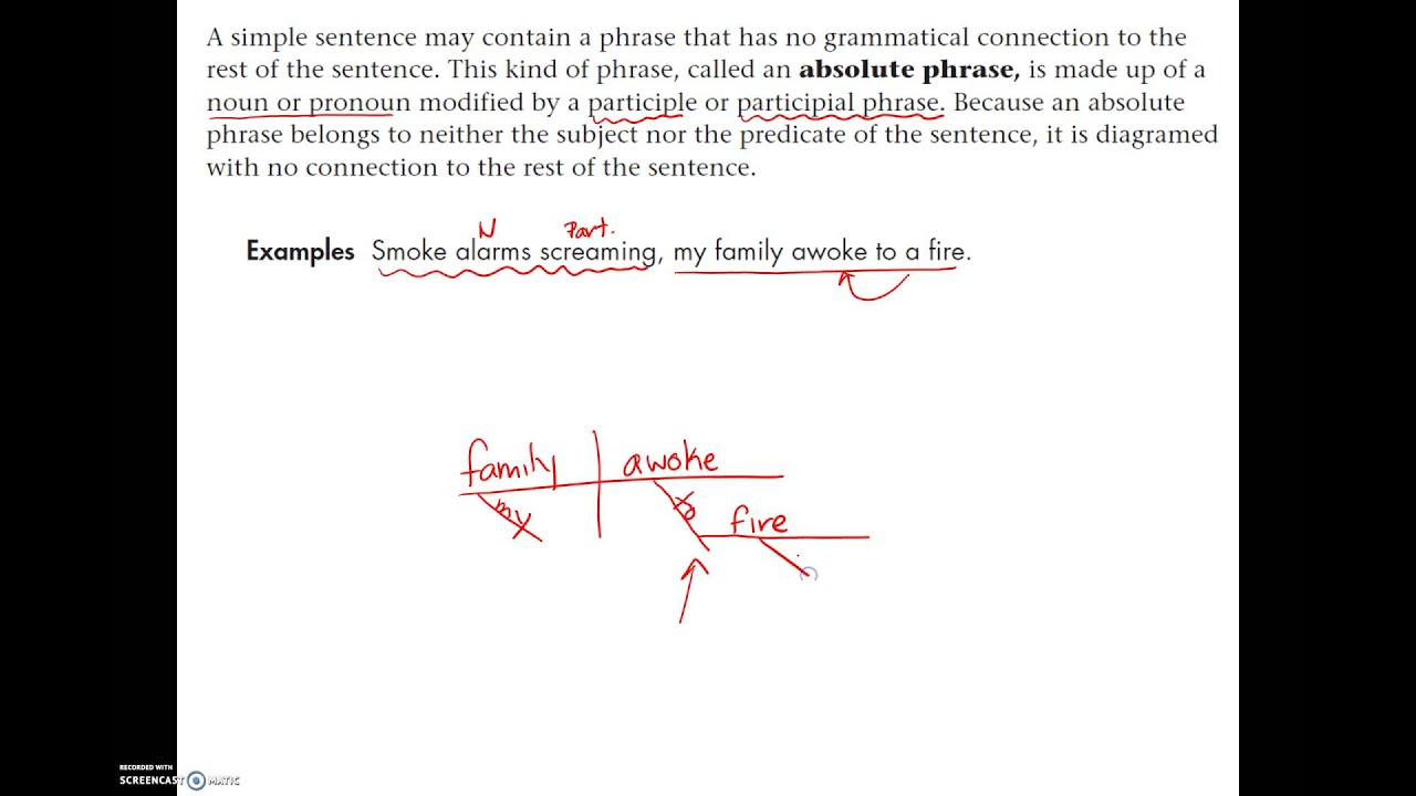 Lesson 05 sentence diagramming simple sentences absolute lesson 05 sentence diagramming simple sentences absolute phrases youtube ccuart Image collections