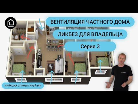 Вентиляция в частном доме. Ликбез для владельца. 3 серия.