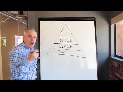 "high-performance-team-series:-patrick-lencioni-introducing-""the-five-dysfunctions-of-a-team-"""